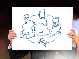 Pequenas empresas nas redes sociais: 3 erros básicos