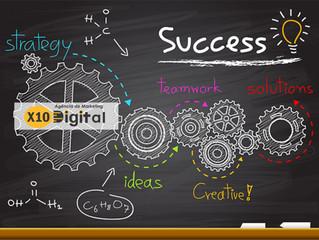 O que é e como usar o conceito de agile marketing na sua estratégia de conteúdo