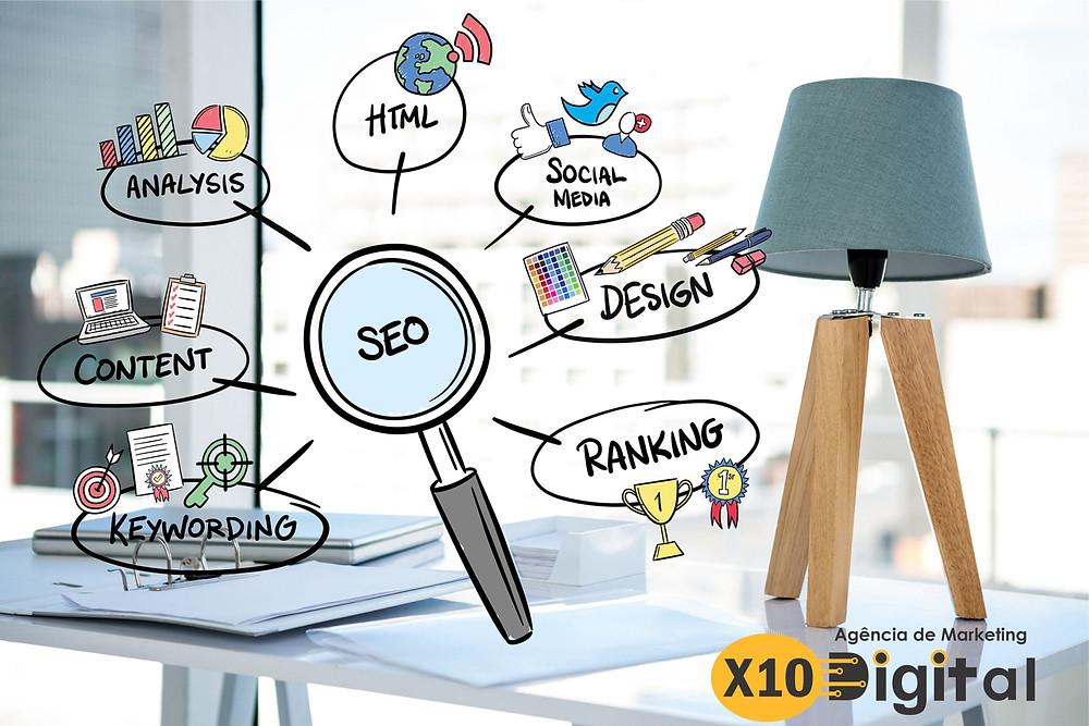 Marketing Digital SEO Santo André
