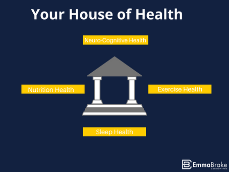 Your House of Health