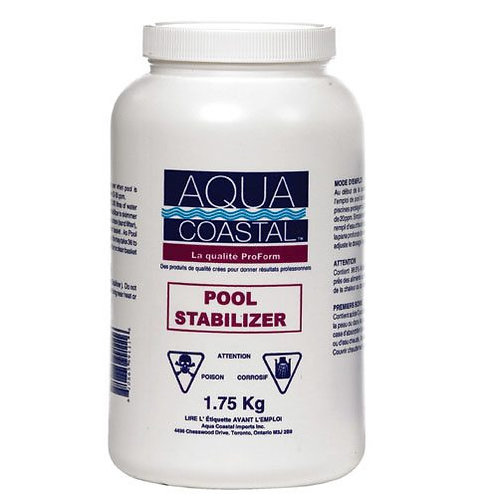 Stabilizer - 1.75kg