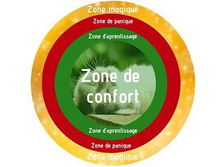 Elargir-zone-de-confort.jpg