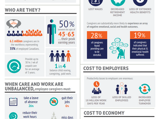 Care and Work: A Balancing Act