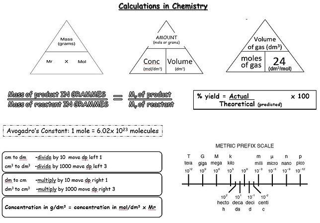 Chemistry calculations.jpg