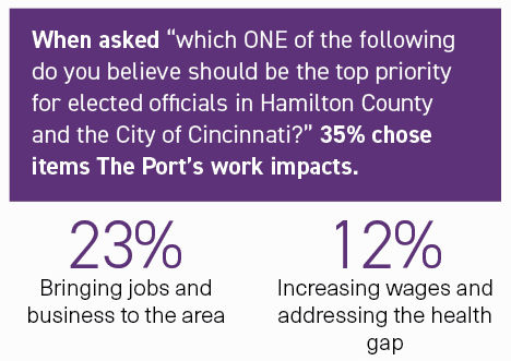 2019 Port Impact Report - affirming our