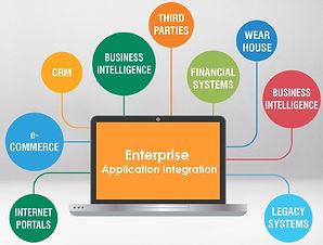Enterprise-Application-Integration_edite