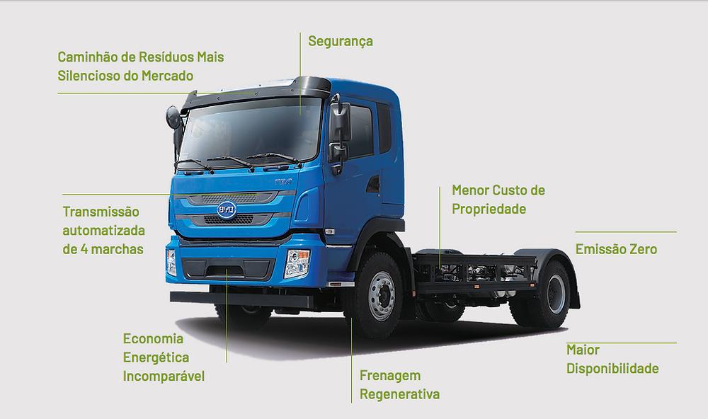 Caminhão Elétrico BYD eT8a