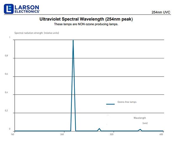 spectrum chart.PNG