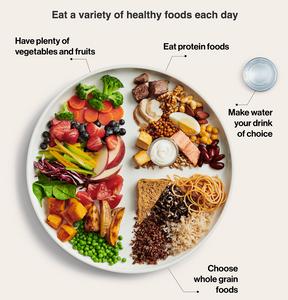 每天吃健康的食品