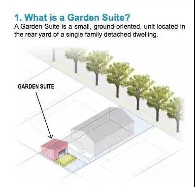 大维多利亚地区萨尼奇市探讨民宅花园套房合法化