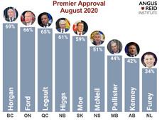 疫情阴霾下贺谨成加拿大最受欢迎省长