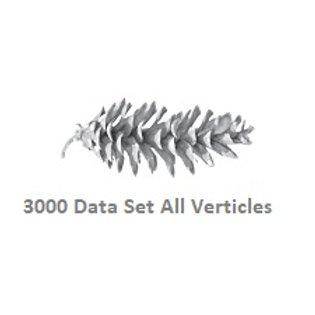 UK Survey Database 3000