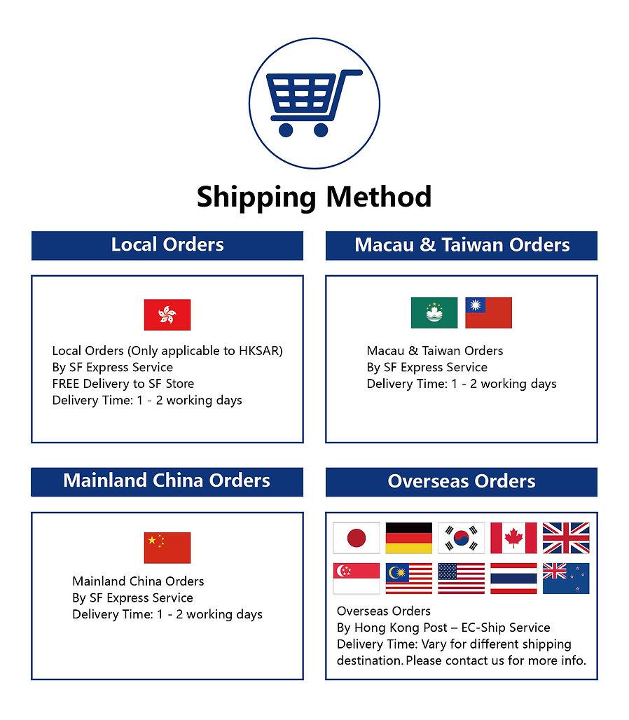 Shipping-Method修改.jpg