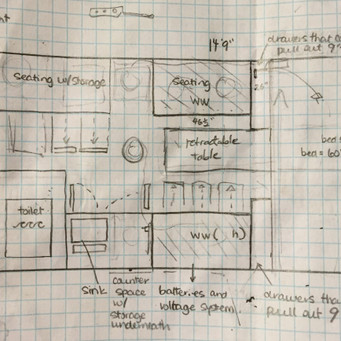rv-blueprint.jpg