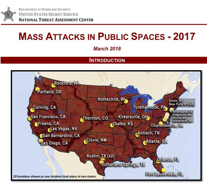 Mass Shootings - What are we Missing?