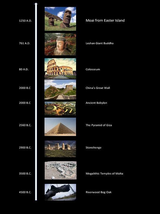 History Bog Oak