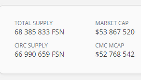 FSN futures, will play an important role in the Chainge DEX liquidity.