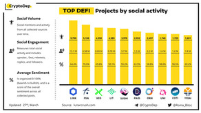 Fusion is rocking on Social media! Follow me on Twitter and give your support for a Binance listing!