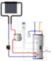 Sistema Solar Termico | Calentador de Agua Solar | Calenton Solar | Boiler Solar