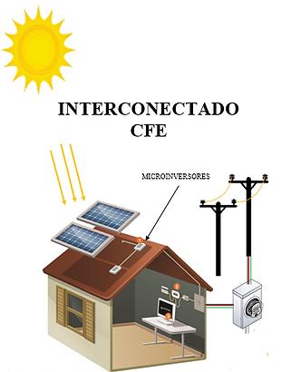 Sistema interconectado