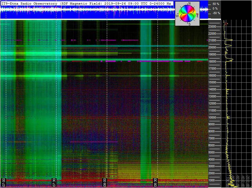 last-ortholoop_2h_vlf.jpg