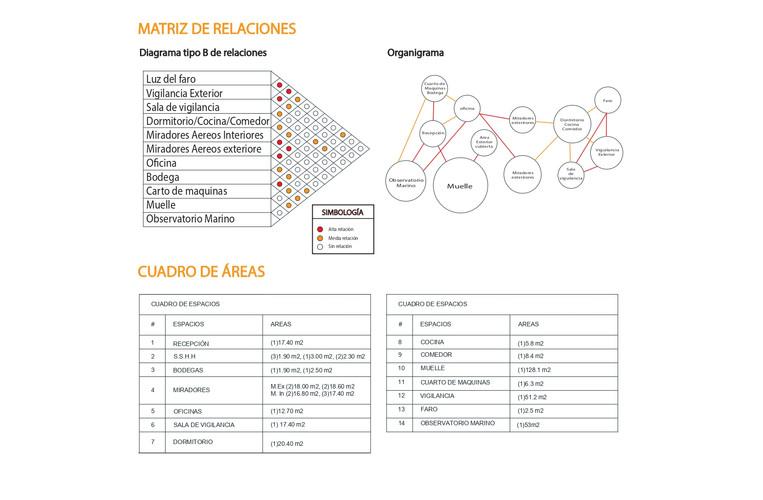 Diagrama (1).jpg