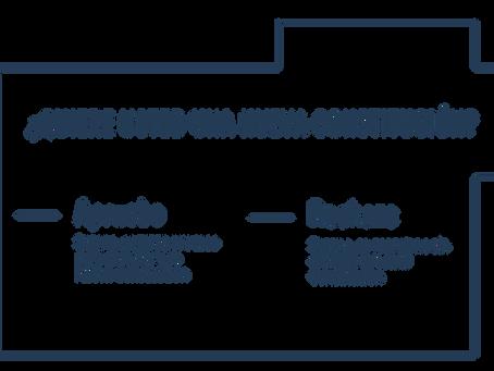 El abc del proceso constituyente