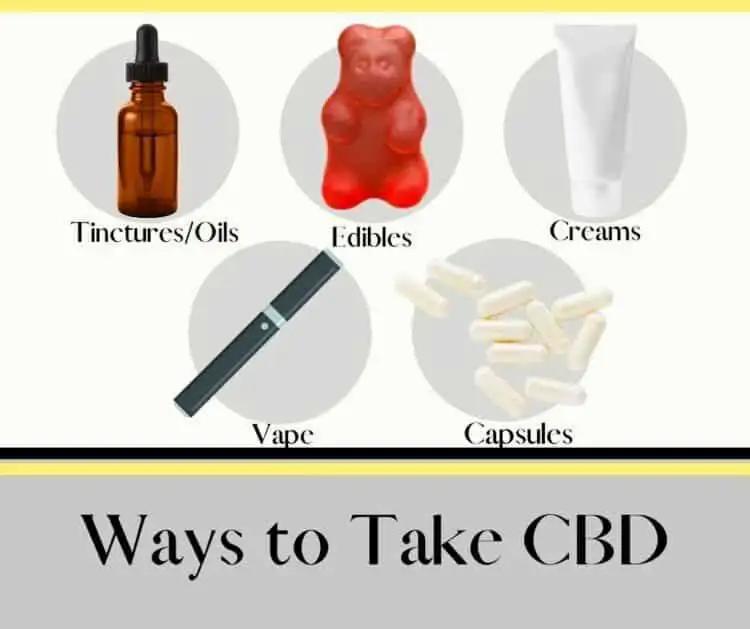 ways to take cbd