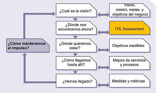 itil2.jpg