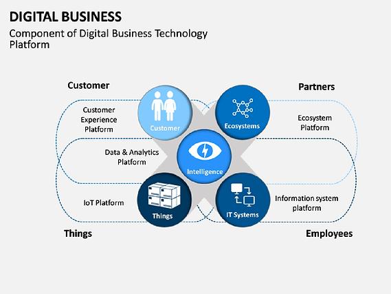 digital-business-slide6.png