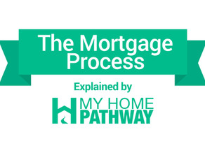 Breaking It Down: The Mortgage Process