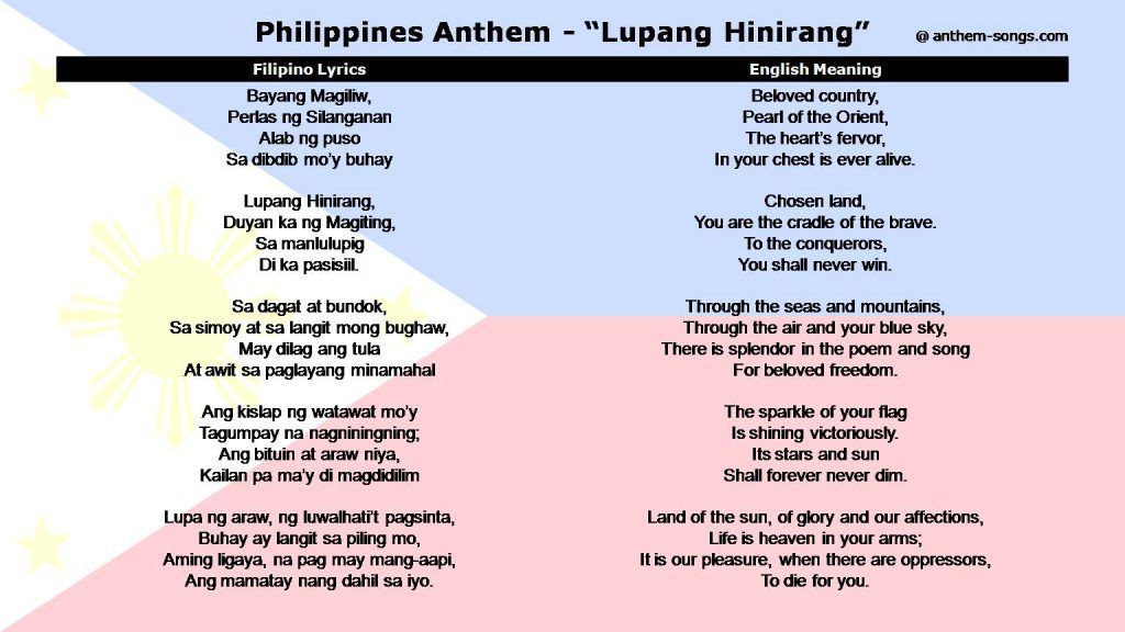 12 - Phil Natl Anthem.jpg