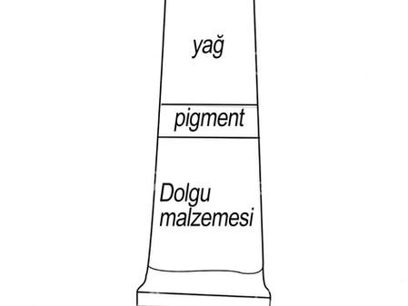 Yağlı Boya Markaları ve Kaliteleri