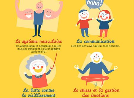 1er mai: Journée mondiale du rire!!