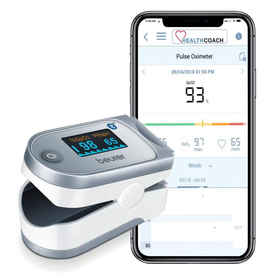 Pulse oximeter can detect low blood oxygen levels related to covid-19. Stay safe and keep track of your oxygen saturation levels.