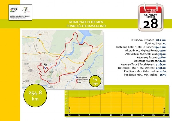 World-Championships-Road-Race-1386942671.jpg