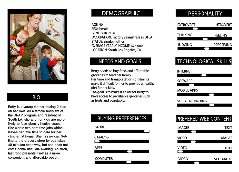 Ingrid Dietrich, TEDx winner app prototype user persona