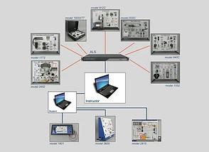 lab+intg+web+icon-558w.jpg.webp