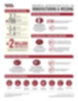 Grand-Opening-Infographic-Rev-22.jpg