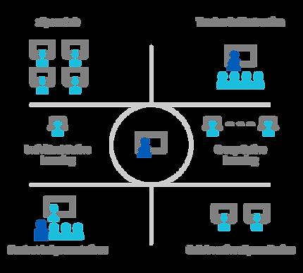 zSpace-BlendedLearning-Flexible-Learning