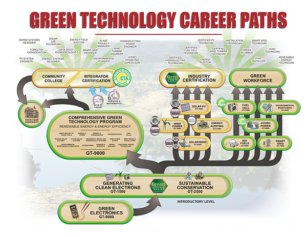 Career-Paths-2012.png
