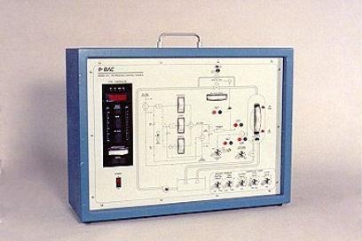 PID Controller Simulator Training System