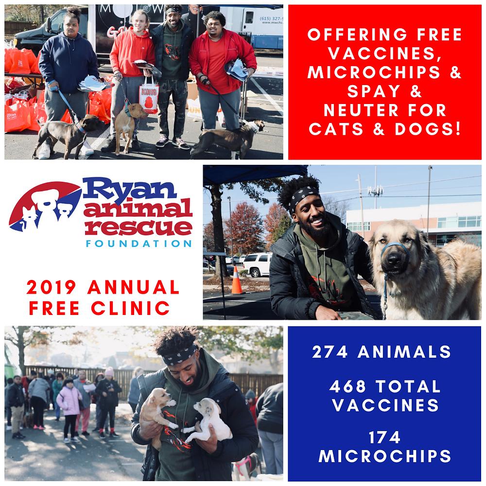 annual free clinic