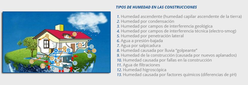 tipos de humeda, cuales son los tipos de humeda, diferentes ipos de humead