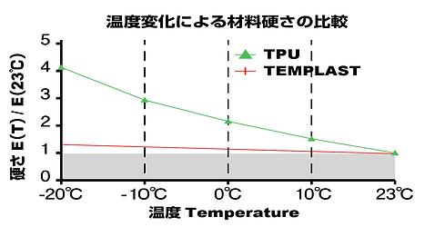 テンプラスト図.png