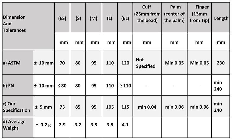 BDI Chart 3.jpg