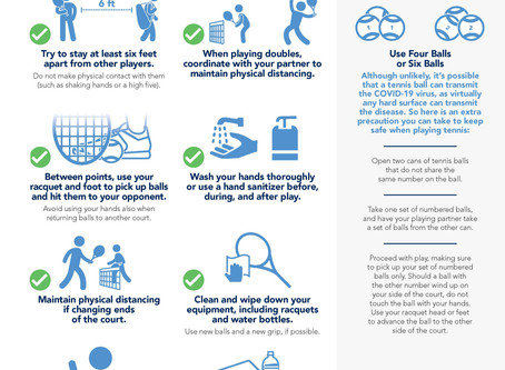 COVID-19 USTA Player Safety Tips