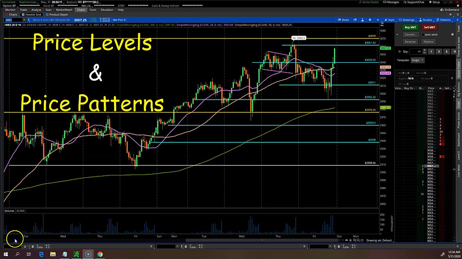 Price Levels and Price Patterns