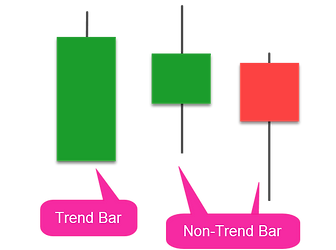 Trend BArs.png