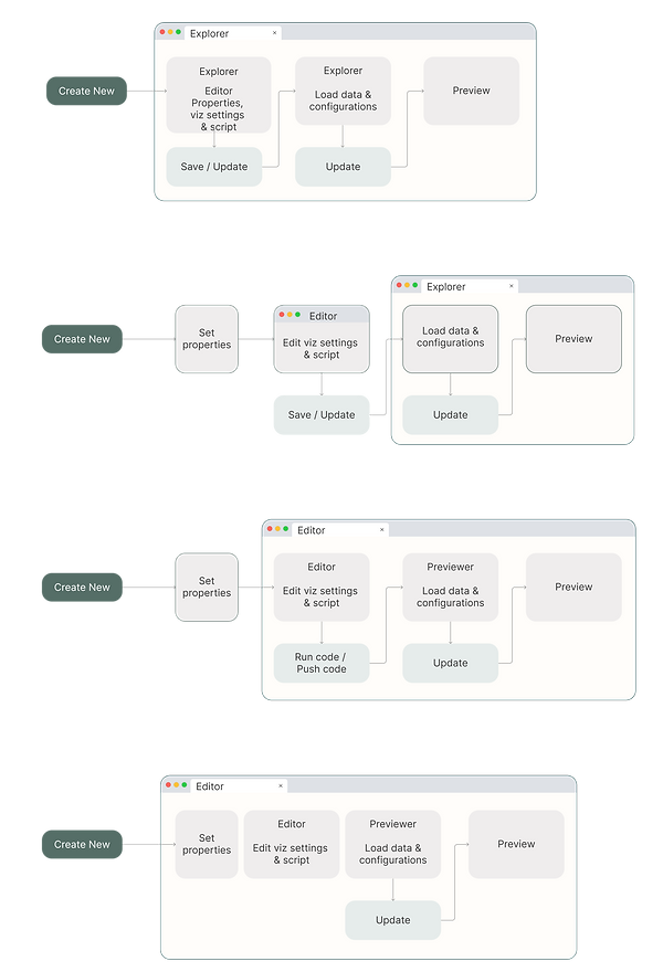 workflow progress chart.png